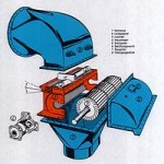 Ossberger Crossflow Turbine   Crossflow Design of a two cell 150x150