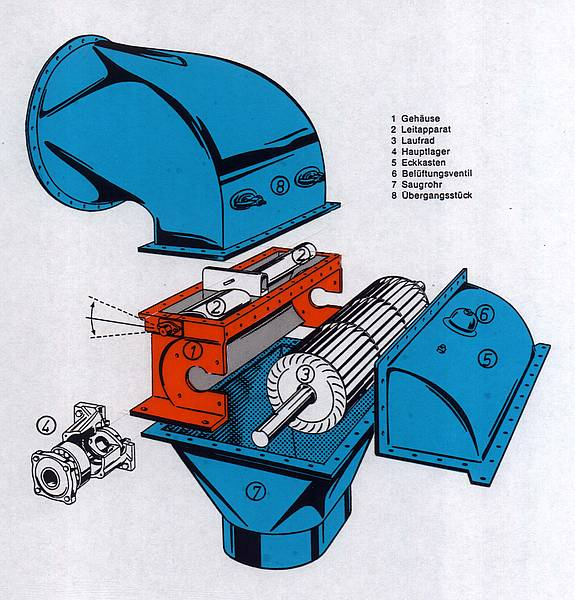 Ossberger Crossflow Turbine